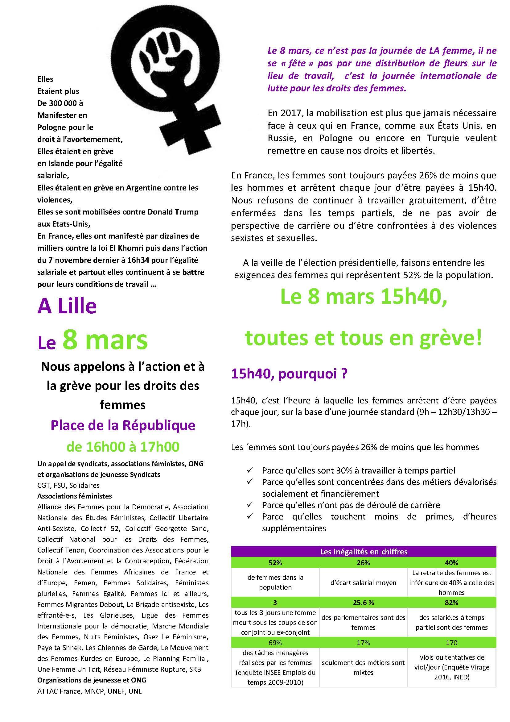 grève des femmes 8 mars 2017